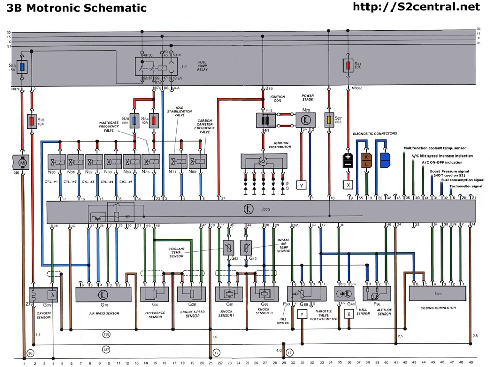 Audi S2 3B original wiring harness illustration AudiWorld Forums