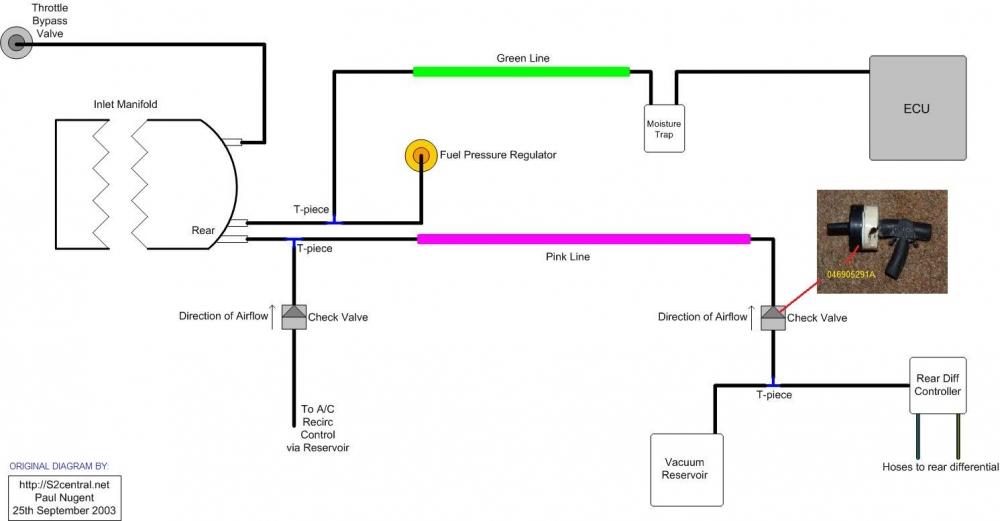 Quattroworld Forums Urs4 S6 Vacuum Boost Signal Lines Audi 4000 Turbo Quattro Diagram: Audi 4000 Wiring Diagram At Eklablog.co