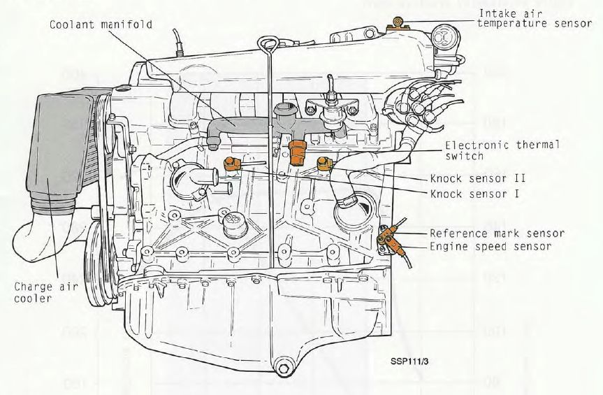 Audi A3 Ect Sensor Location on bmw engine coolant temperature sensor location