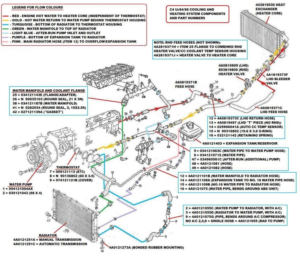 AANCoolingAndHeatingSystemPNs_Trial3 2010 audi a4 engine diagram wiring library