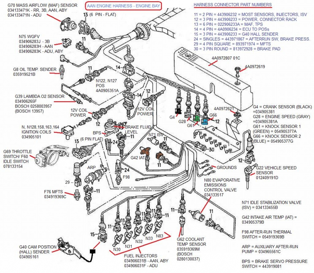 Audi A4 Wiring Diagrams Pdf 27 Diagram Images 2007 Iveco Daily Aanenginebaysideannotatedver1 Quattroworld Com Forums Aan Motronic Ecu Device List And T55