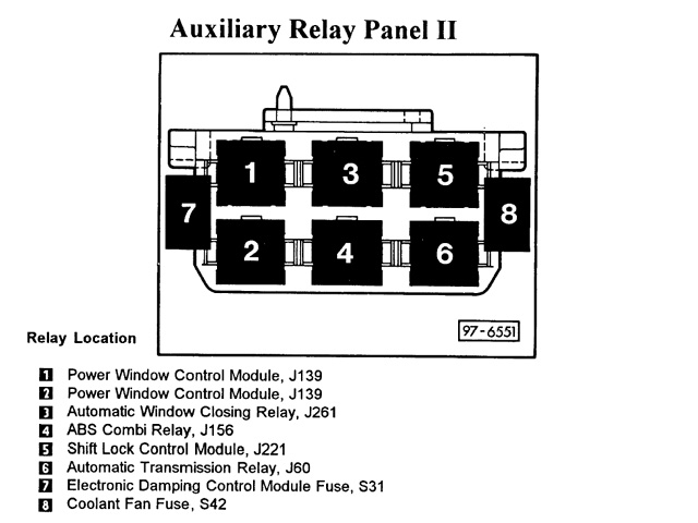 AuxiliaryRelayPanel_2 quattroworld com forums auxiliary relay panel 2 (driver's side audi a3 fuse box diagram at n-0.co