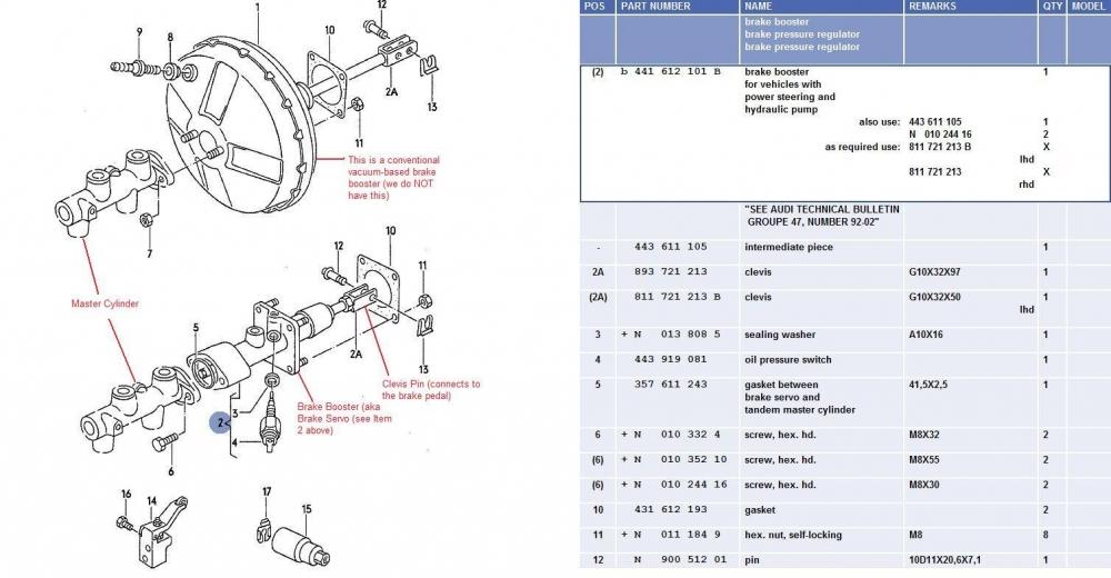 quattroworld com forums how our power brake system works rh 12v org