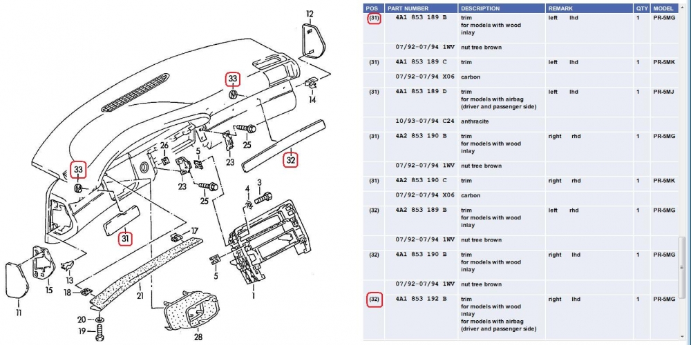 Audi A6 2000 Audi A6 How To Change Bank 2 Sensor 1 O2 Sensor further Justboring Audi C4 100a6 Fuserelay Locations And Information With 2001 Audi A6 Fuse Box together with 2333 as well Grandamsecurityfix also Audi Sport Quattro S12. on 2000 audi a6 quattro