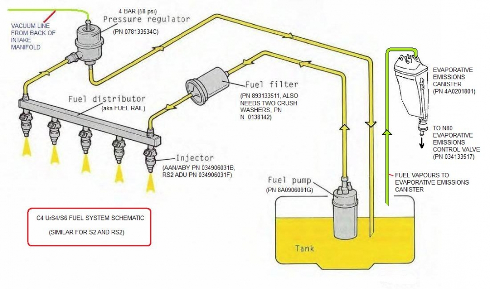 C4UrSFuelSystemSchematic auto fuel system diagram drag racing fuel system diagrams \u2022 wiring Basic Electrical Wiring Diagrams at alyssarenee.co