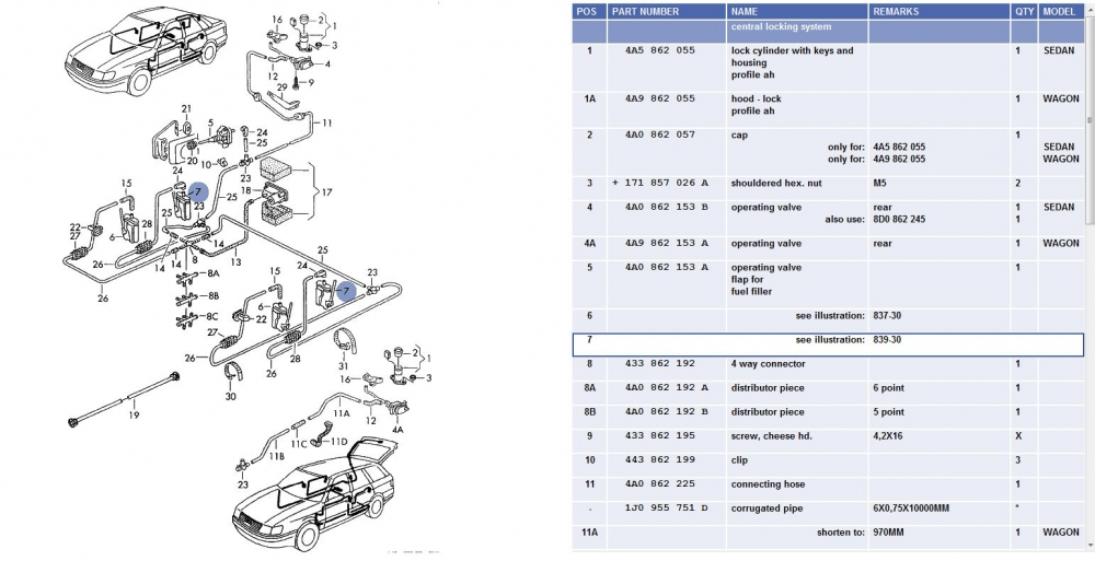 audi a4 2004 driver window wiring diagram c4 100/s4 and a6/s6 manual gas flap unlocking info ... audi a4 central locking pump wiring diagram