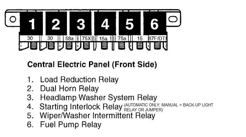 c4 urs central relay panel under drivers knee bolster pn callout rh audiworld com Audi A4 Owners Manual PDF 2002 Audi Avant
