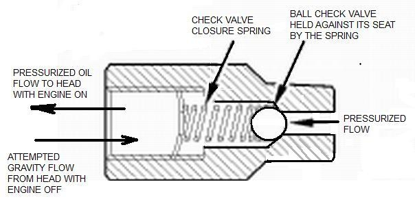 6 Way Valve Diagram 6 Free Engine Image For User Manual