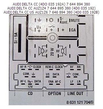 quattroworld.com Forums: Delta CC Pinout | Audi Delta Cc Wiring Diagram |  | Quattroworld