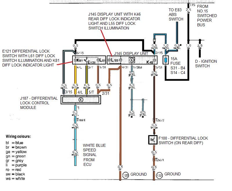 DiffLockWiringSchematic b6 abs module wiring diagram diagram wiring diagrams for diy car 2003 Audi RS6 Engine at soozxer.org