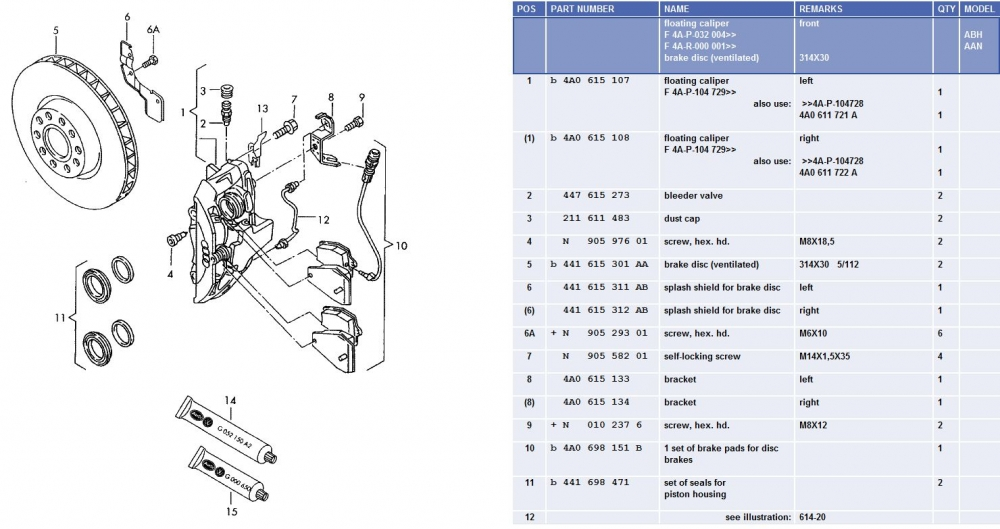N 233 E Brake Rotor Help Audiworld Forums