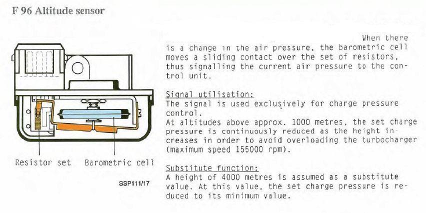 quattroworld com forums  f96 altitude  barometric pressure