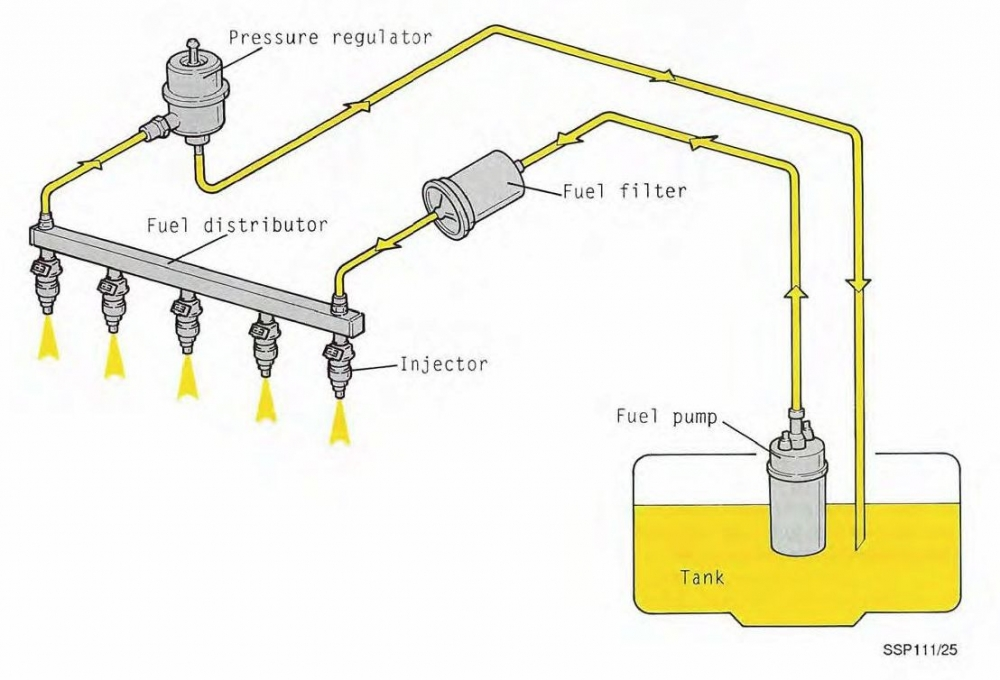 Audi Gas Tank Diagram - Wiring Diagram Filter