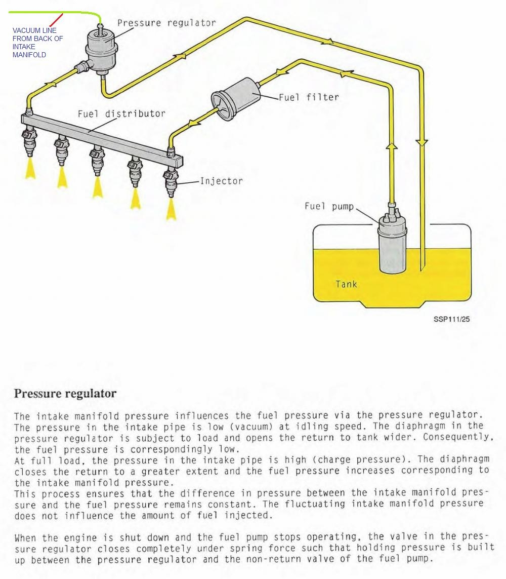 1 8t fuel rail diagram  1  free engine image for user