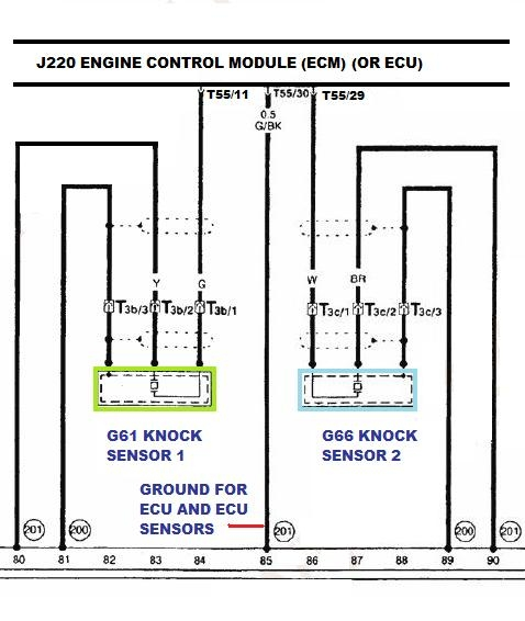 quattroworld Forums G61 and G66 Knock Sensor info – Knock Nsor Wire Diagram