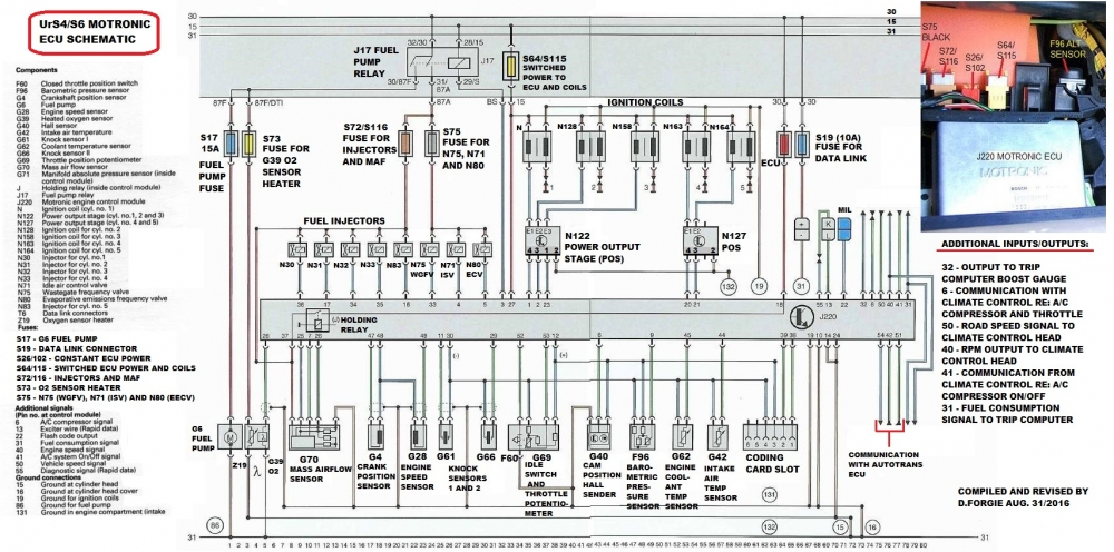 AAN ECU T55 Pinout with hyperlinks to devices AudiWorld Forums