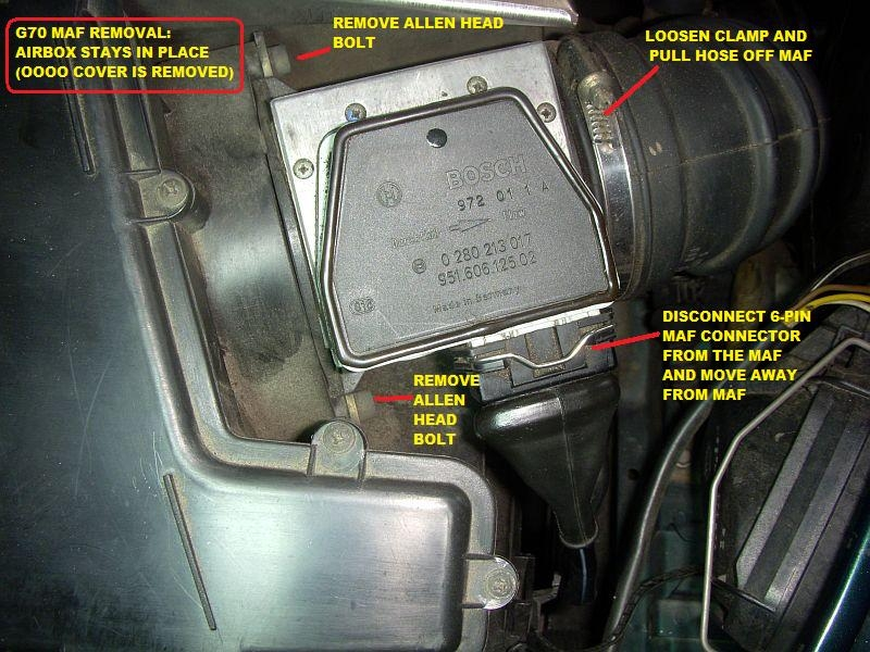 quattroworldcom Forums G70 Mass Air Flow MAF sensor info