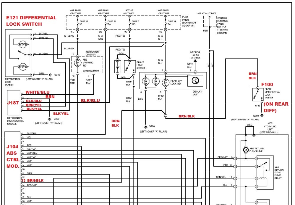 B abs module wiring diagram images
