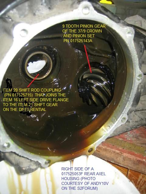 Lockable Rear Differential Info For The S2 Rs2 92 94