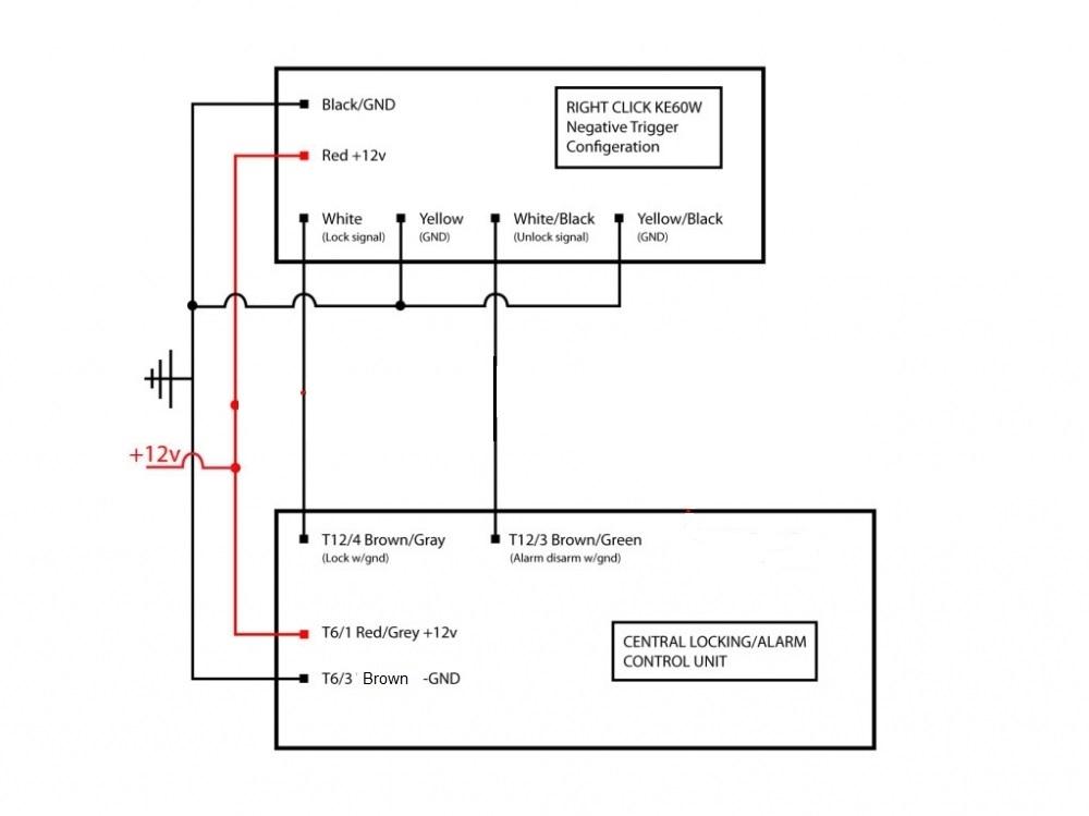 Remote Central Lock   - S2forum