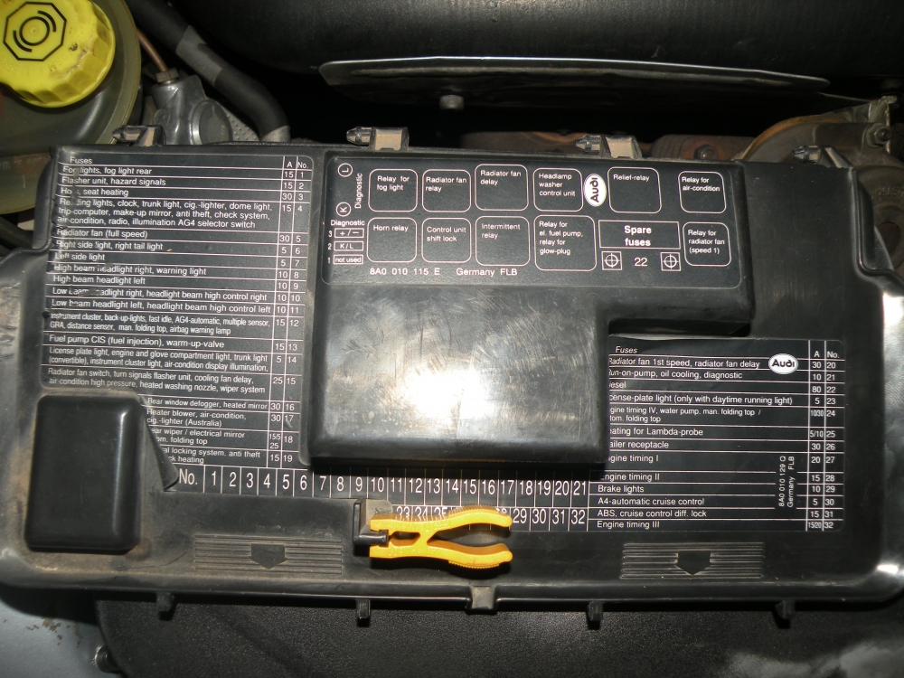 1996 audi 80 fuse box wiring diagram save Audi TT Fuses