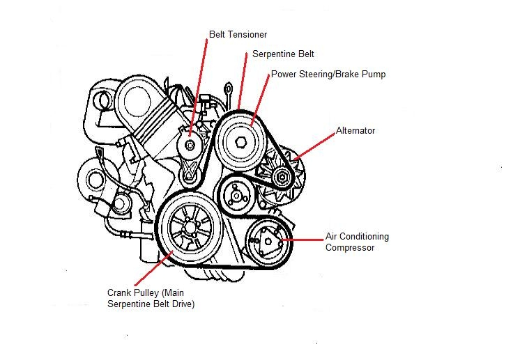 1999 audi a6 serpentine belt diagram  1999  free engine