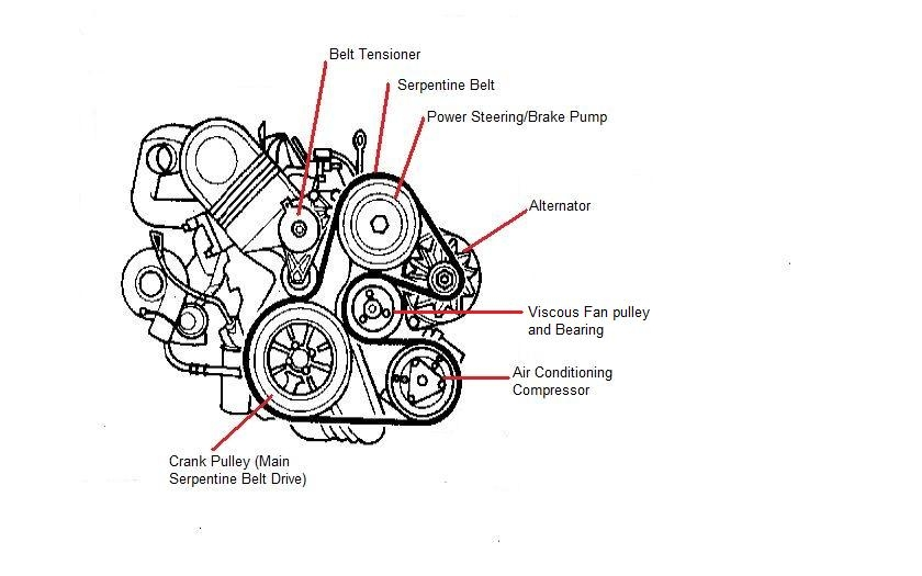 2333 on 2001 Ford Escape Serpentine Belt Diagram