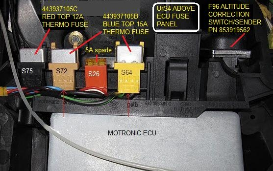 Callout For The Above Ecu Fuse Panel Fuses Urs4 And Urs6