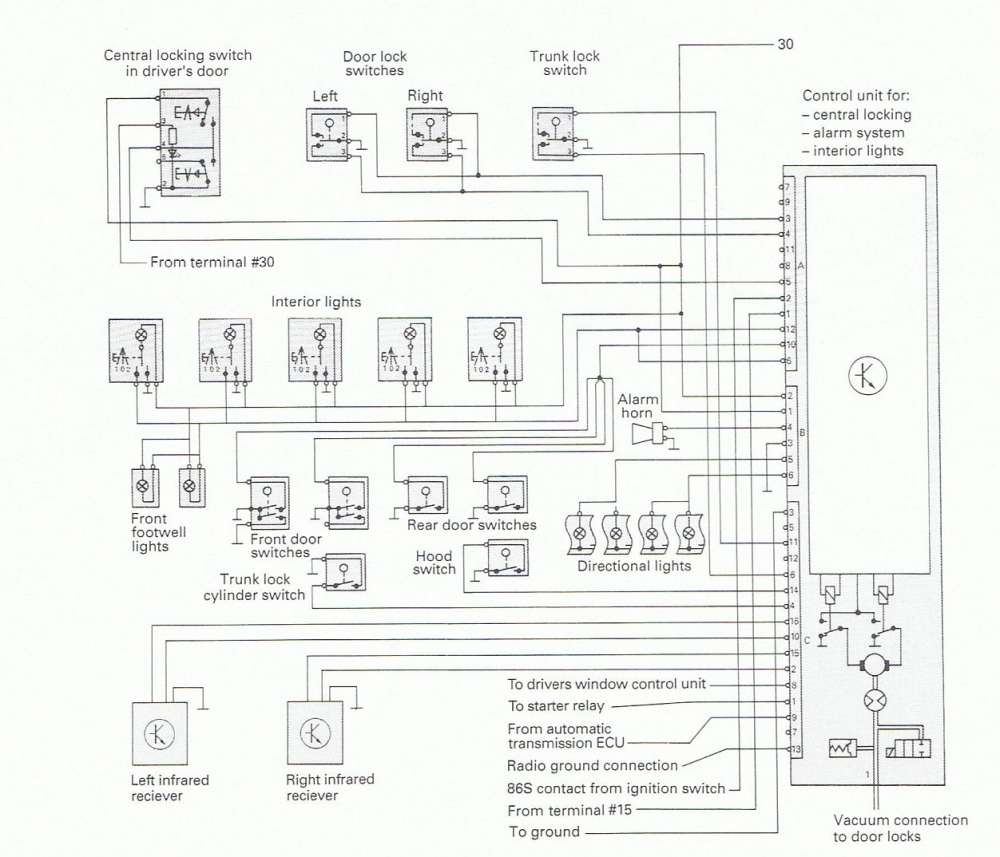 c4 urs4 s6 starting circuit audiworld forums so based on these diagrams my interpretation is that if the central locking alarm system control module is happy the situation e g no alarms