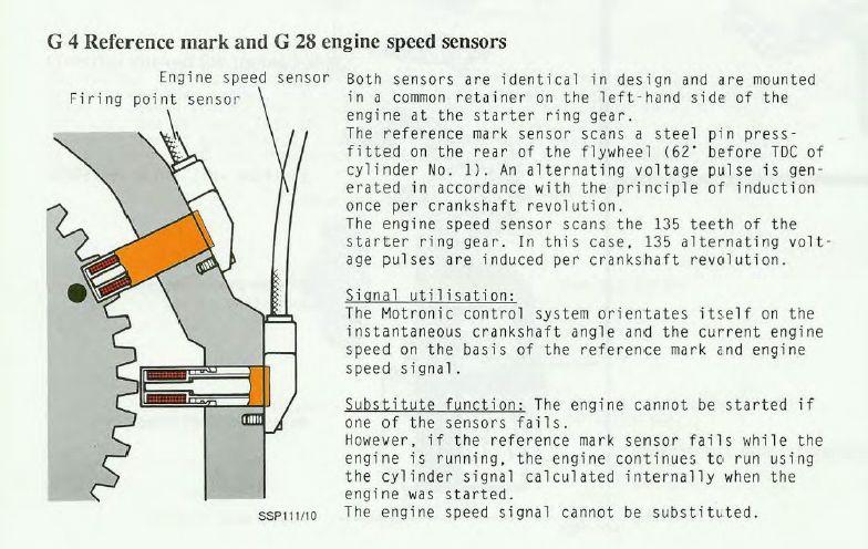 quattroworld com Forums: Crank Position (G4) and Engine