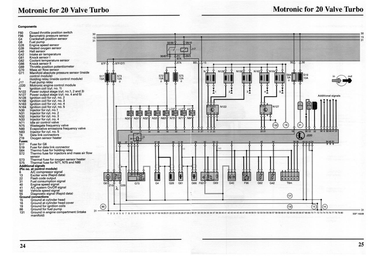 quattroworldcom Forums Motronic ECU Wiring Diagram Fuses and